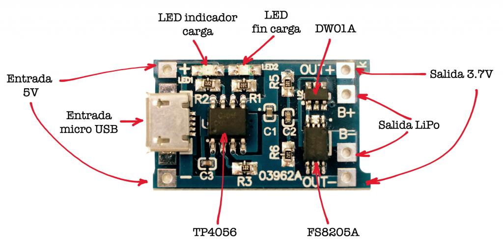 Componentes del módulo TP4056